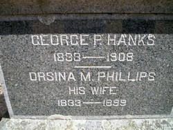 George P. Hanks