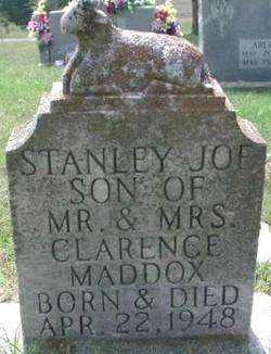 Stanley Joe Maddox