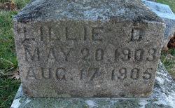 Lillie D Wools