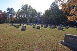 Cane Creek Cemetery