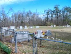 Mullinax Cemetery