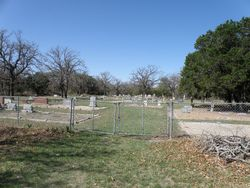 Ballew Springs Cemetery