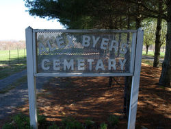 Alex Byers Cemetery