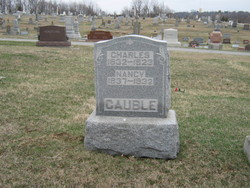 Charles P. Cauble