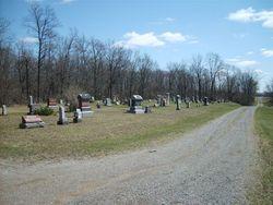 Mellinger Cemetery