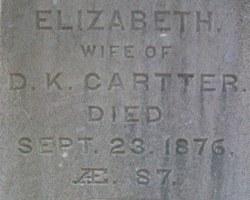 Elizabeth Cartter