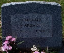 Margaret Sherwin