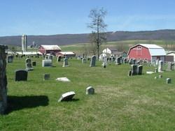 Mechanicsville Lutheran Cemetery