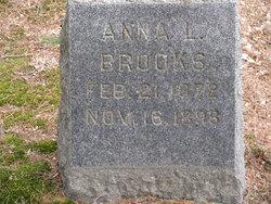 Annie Brooks