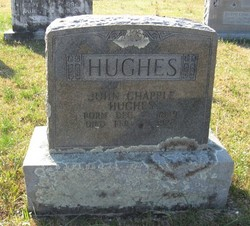John Chapple Hughes