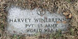 Harvey Winebrenner