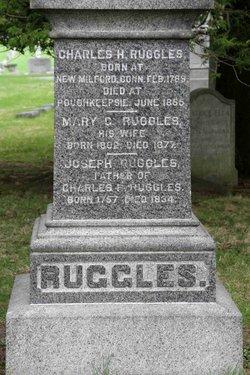 Charles Herman Ruggles