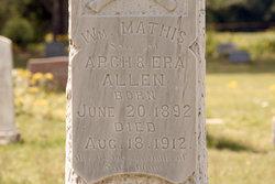 Win Mathis Allen
