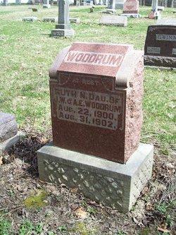 Ruth N. Woodrum