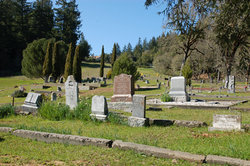 Willits Cemetery