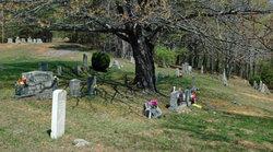 Union View Adventist Church Cemetery