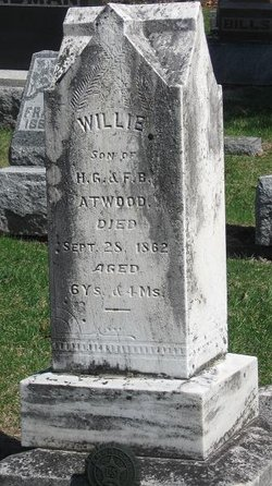 Willie Atwood