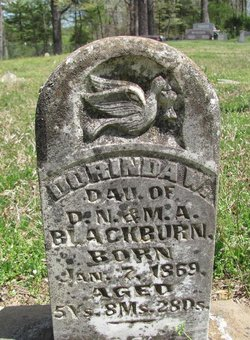 Dorinda W Blackburn