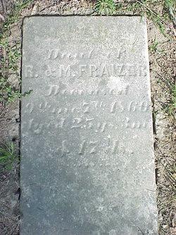 Sarah Ann Frazier
