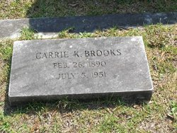 Carrie <i>Kellett</i> Brooks
