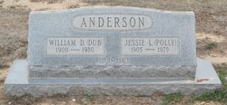 Jessie Laura Polly <i>Stribling</i> Anderson
