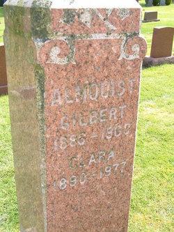 Clara <i>Plough</i> Almquist