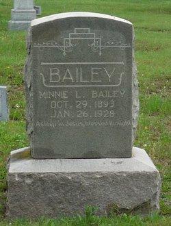Minnie L <i>Wilson</i> Bailey