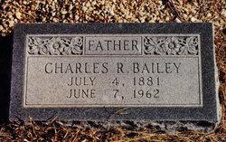 Charles Rufus Bailey