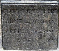 Carolina Augusta Gussie Bufford