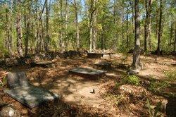 Brittain Family Cemetery