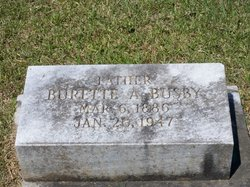 Burette Alexander Busby
