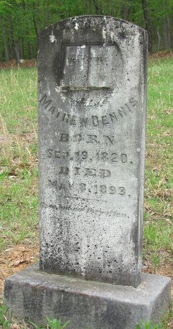 Matthew Nathan Dennis