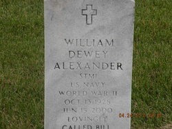 William Dewey Alexander