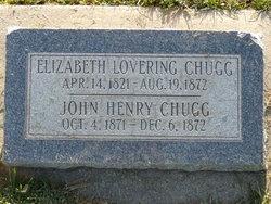 Elizabeth <i>Lovering</i> Chugg