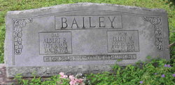 Albert Rutherford Bailey