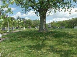 Christianburg Church Cemetery