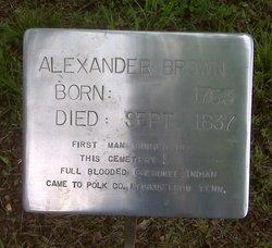 Isham Alexander Sawney Brown