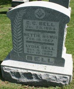 Nettie <i>Bishop</i> Bell