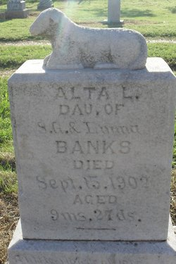 Alta L Banks