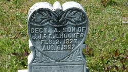 Cecil A. Hooker