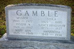 Nancy <i>Gamble</i> Bradshaw