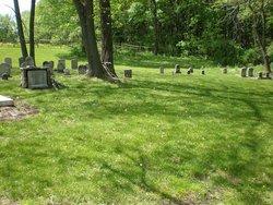 Gruversville Cemetery