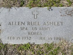 Allen R Ashley