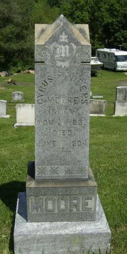 Cyrus Sanders Cy Moore