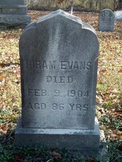 Hiram Evans
