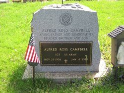 Alfred Ross Campbell
