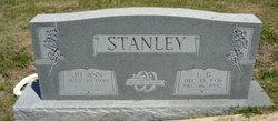 Jo Ann <i>Beard</i> Stanley