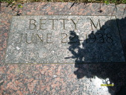 Betty M <i>Fisher</i> Brown