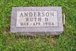 Ruth D Anderson