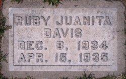 Ruby Juanita Davis